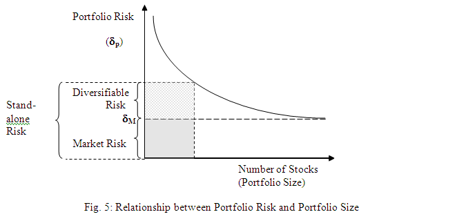 earl s risk return portfolios taxonomy Projects can evaluated for their fit within a total portfolio, and overall portfolio performance tan be significantly improved by balancing projects combining low return and low risk with projects c, pmbining high risk and high return.